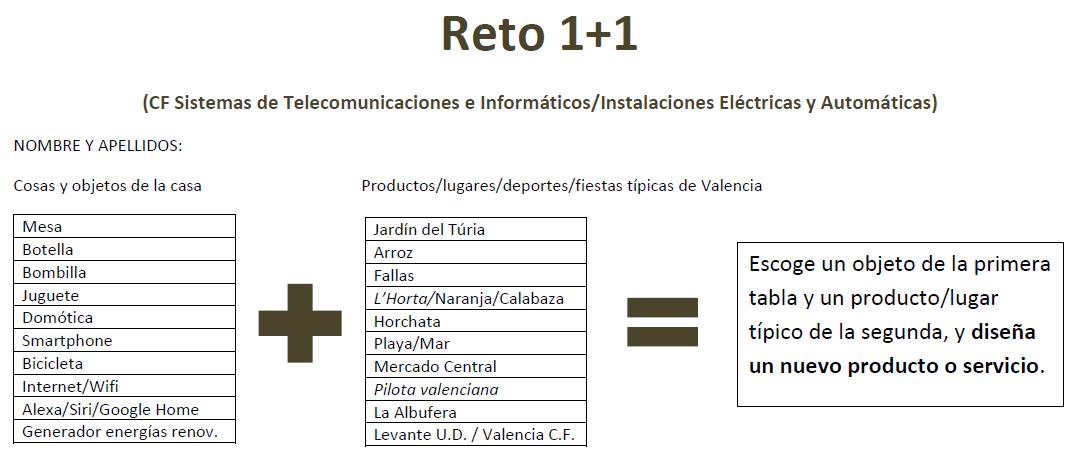 RETO_1+1_ELECT